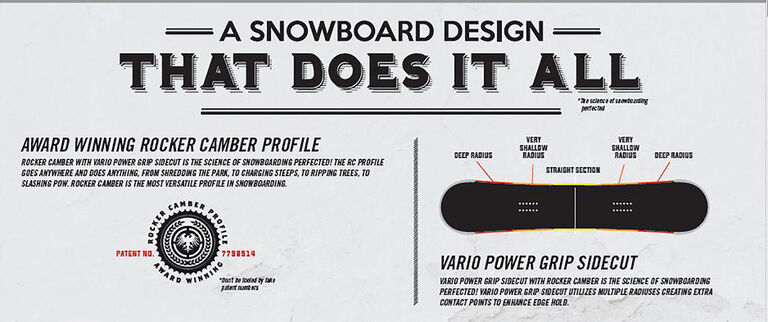 A snowboard design that does it all